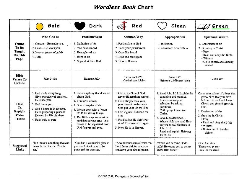 List Of Synonyms And Antonyms Of The Word Wordless Book